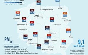 Infografika: Dramatyczna jakość powietrza